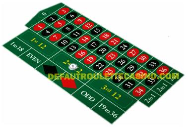 défaut casino roulette - middle bet